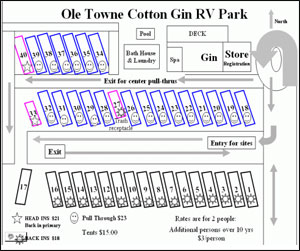 Camp At An Old Time Texas Cotton Gin Good Sam Camping Blog