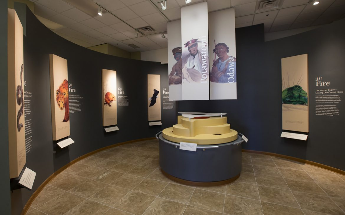 Cultural Heritage Center Exhibit in Oklahoma