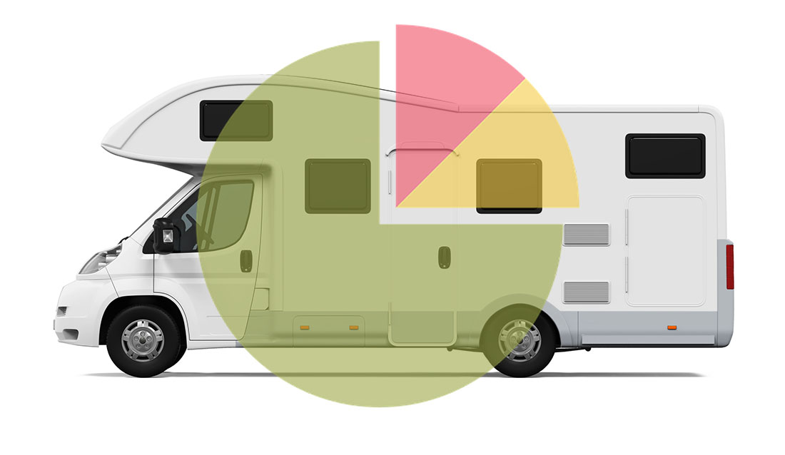 RV with pie chart superimposed